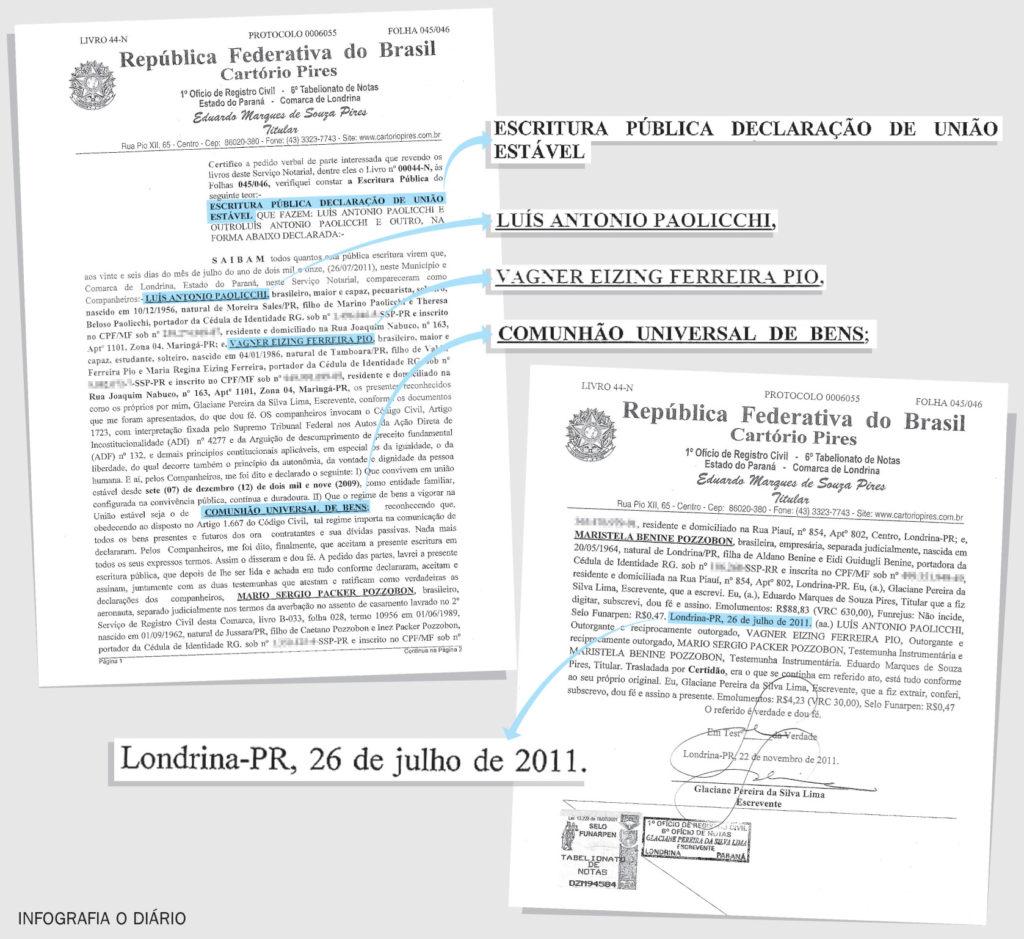 Certidão de União Estável