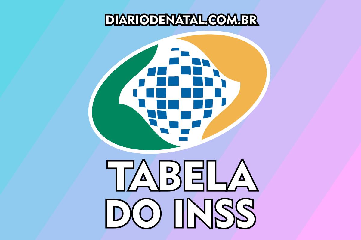 Tabela INSS 2023